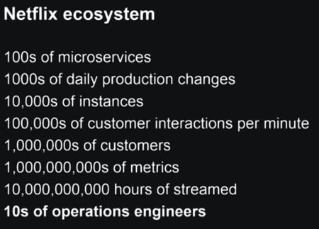 Netflix Ecosystem