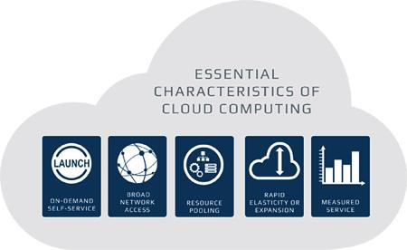 Five essential characteristics