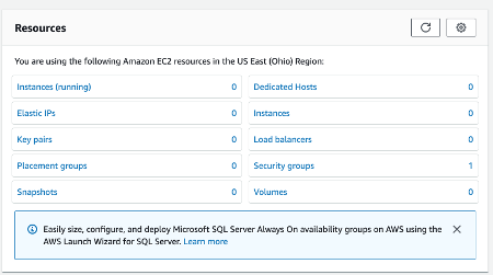 Amazon EC2 Dashboard