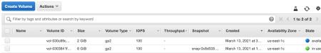 Amazon EBS Volume Created