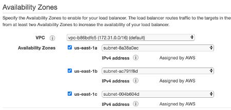 ELB Network Configuration